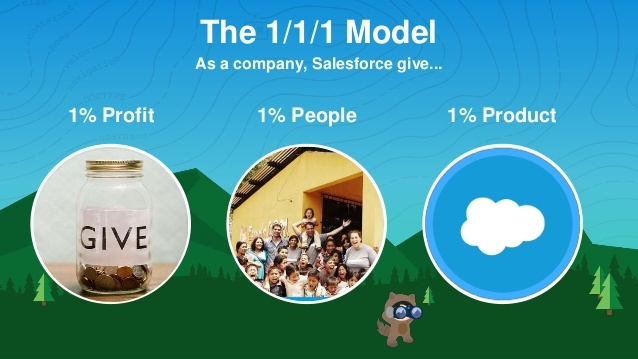 Salesforce.org - Nonprofit