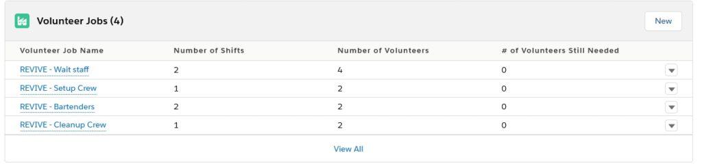 Salesforce.org - Nonprofit - Volunteer Jobs